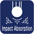 Impact Absorption